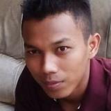 Hendy from Tanjungkarang-Telukbetung   Man   28 years old   Aries