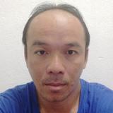 Tehenghon79 from Semenyih | Man | 40 years old | Aquarius