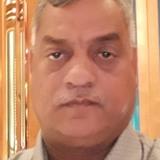 Nilesh from Abu Dhabi | Man | 53 years old | Capricorn