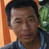 Mardika from Tanjungkarang-Telukbetung | Man | 50 years old | Sagittarius