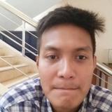 Firmandwi from Sleman | Man | 30 years old | Libra