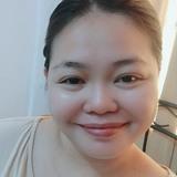 Galvanki8V from Kuala Lumpur   Woman   30 years old   Cancer