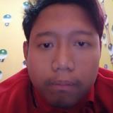 Habib from Cirebon | Man | 22 years old | Aries