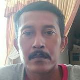 Mogol from Bekasi | Man | 47 years old | Cancer