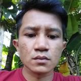 Mahendra from Purbalingga | Man | 35 years old | Capricorn