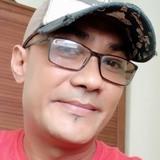 Tony from Balikpapan | Man | 40 years old | Capricorn