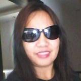 Lelit from Riyadh | Woman | 45 years old | Sagittarius
