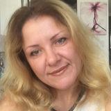 Sandra from Sunny Isles Beach | Woman | 34 years old | Capricorn