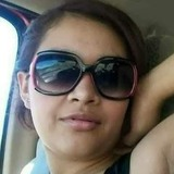 Meen from Hisar | Woman | 26 years old | Aquarius