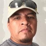 Elgatoconbotas from Elkridge | Man | 37 years old | Libra