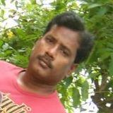 Vamsi from Vizianagaram   Man   30 years old   Capricorn
