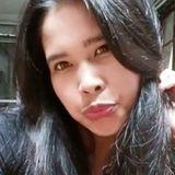 Sry from Teluknaga | Woman | 23 years old | Aquarius