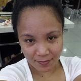 Mary from Doha | Woman | 39 years old | Sagittarius