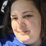 Shawna from London   Woman   39 years old   Scorpio
