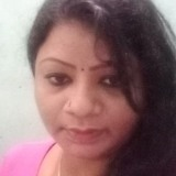 Arun from Namakkal | Woman | 26 years old | Aries