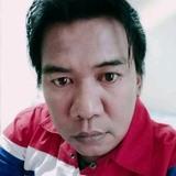 Dheni from Samarinda | Man | 36 years old | Aquarius