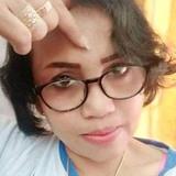 Linasunw4 from Manado | Woman | 39 years old | Aquarius