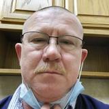 Hillbilliewivt from Oklahoma City | Man | 54 years old | Sagittarius
