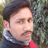 Mukesh from Sangola | Man | 25 years old | Aquarius