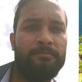 Khan from Port Blair | Man | 29 years old | Libra