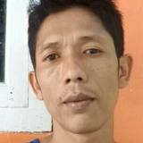Rady from Cilacap | Man | 40 years old | Taurus