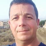 Jon from Arona | Man | 42 years old | Aries