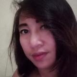 Angel from Makassar   Woman   36 years old   Capricorn