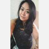 Noranoen from Jakarta | Woman | 28 years old | Sagittarius