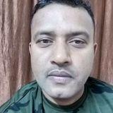 Sunil from Alwar   Man   37 years old   Virgo