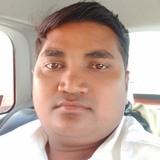 Vijay from Jaunpur   Man   29 years old   Cancer