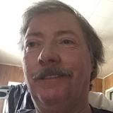 Allan from Vanscoy | Man | 58 years old | Capricorn