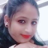 Naveen from Chandigarh   Woman   26 years old   Virgo
