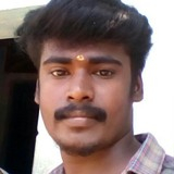 Anbu from Thiruvarur | Man | 26 years old | Gemini