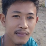 Alexs from Serang | Man | 26 years old | Leo