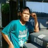 Tedysumirat from Jakarta Pusat   Man   49 years old   Libra