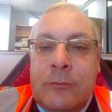 Racerman from Wolverhampton   Man   52 years old   Leo