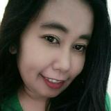 Alina from Surabaya | Woman | 45 years old | Aquarius