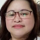 Elline from Dammam | Woman | 50 years old | Gemini