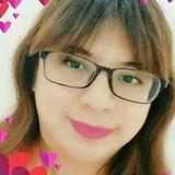 Bluesea from Tawau | Woman | 38 years old | Aries