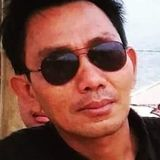 Abi from Jambi | Man | 41 years old | Pisces