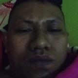 Julfandy from Banyuwangi | Man | 29 years old | Sagittarius