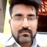 Anand from Bilgi | Man | 35 years old | Capricorn