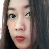 Bunga from Tangerang | Woman | 35 years old | Sagittarius