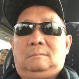 Billport from South Brisbane | Man | 41 years old | Capricorn