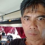Usman from Balaipungut   Man   50 years old   Leo
