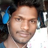 Vipinverma from Mau | Man | 20 years old | Libra