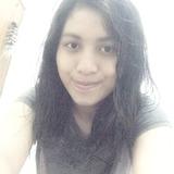 Anita from Malang | Woman | 29 years old | Libra