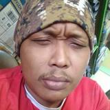 Sjoni16Z from Bengkulu | Man | 24 years old | Gemini