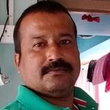 Saikat from Ghatal | Man | 23 years old | Aries