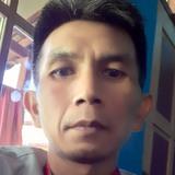 Kakawasiate5 from Majalengka | Man | 40 years old | Sagittarius